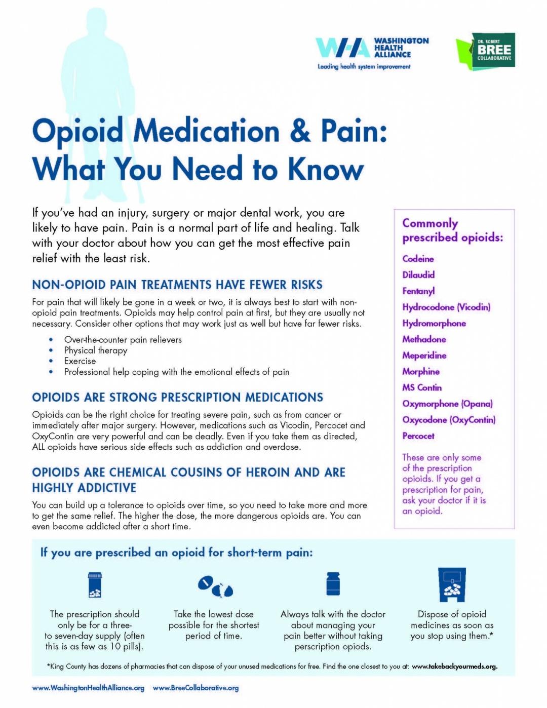Wha Opiod Sheet 010317 Final Page 1