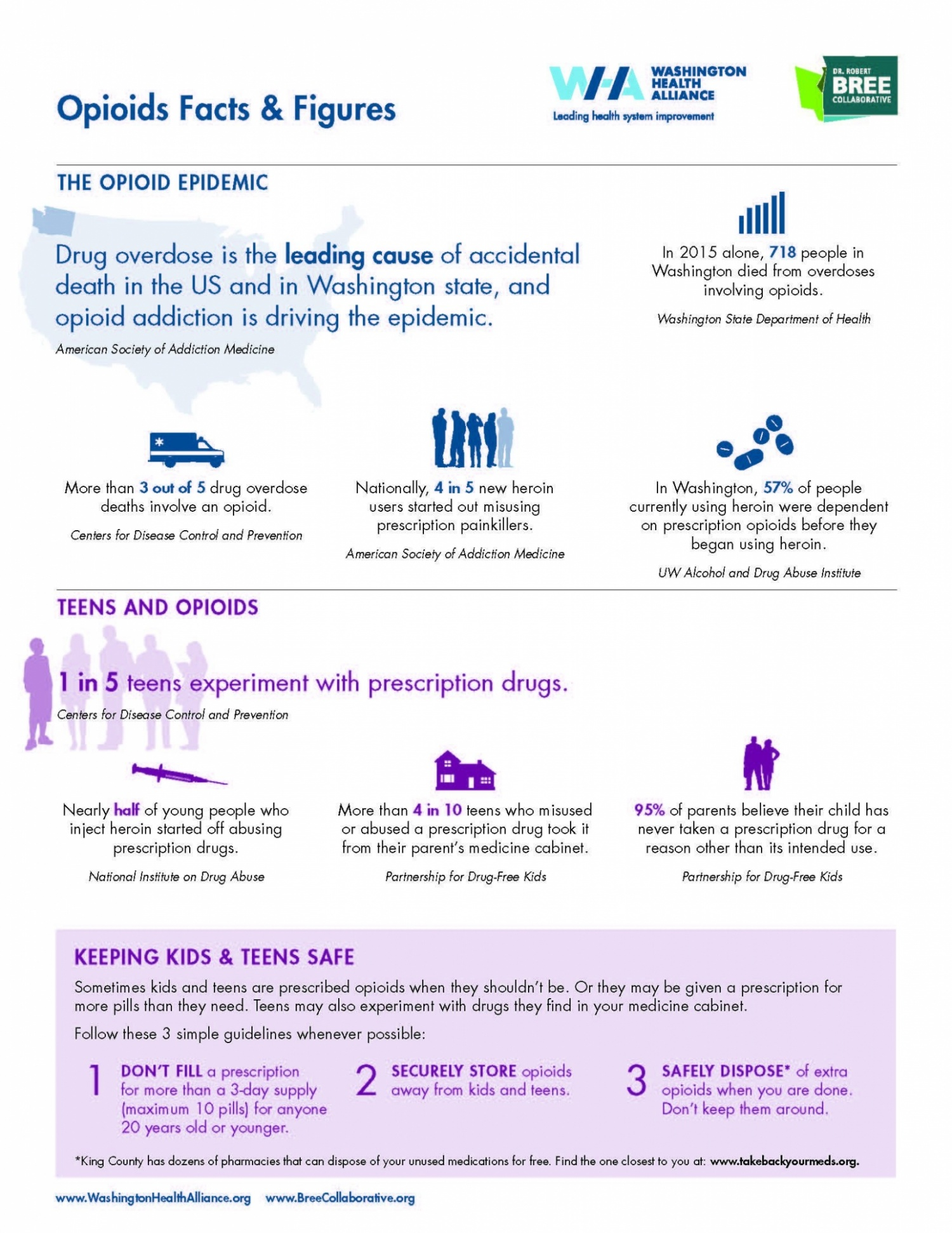 Opioids patient fact sheet available in 22 languages washington view full size xflitez Gallery