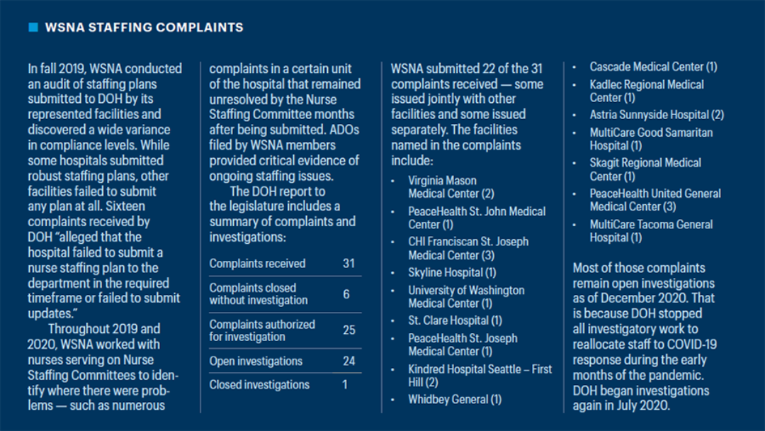 2104 wsna staffing complaints