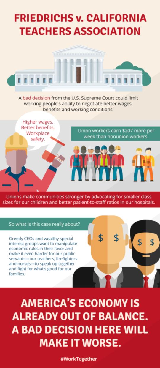 union vs non union nurses